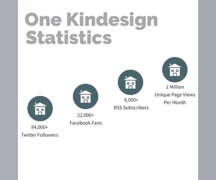 one-kindesign-statistics
