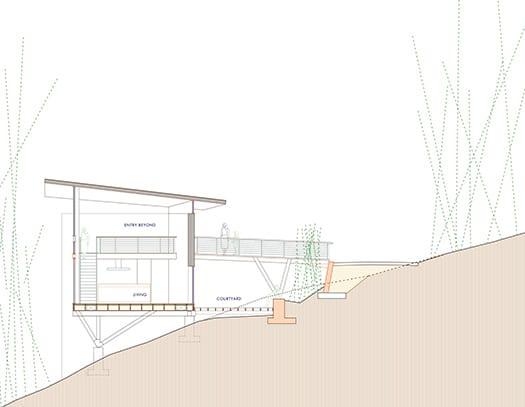 Strickland-Ferris Residence - Frank Harmon Architect-Section Plan