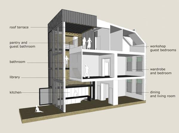 Joyce & Jeroen House-13-1 Kindesign