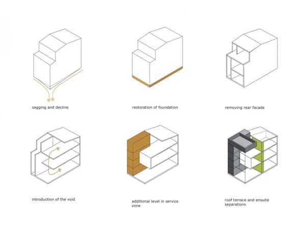 Joyce & Jeroen House-14-1 Kindesign