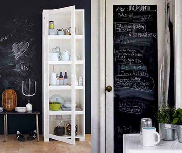 Chalkboard Walls-36-1 Kindesign