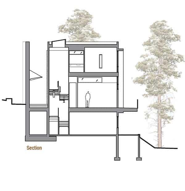 Dorsey Residence -Coates Design-22-1 Kindesign