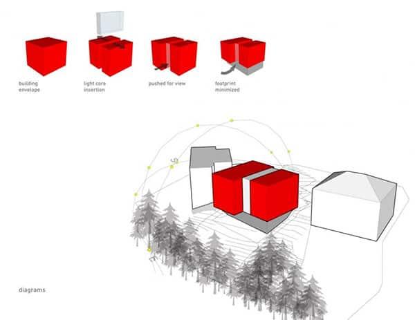 Capitol Hill Residence-Balance Associates-15-1 Kindesign