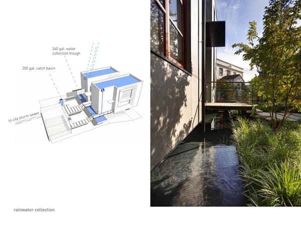 Capitol Hill Residence-Balance Associates-18-1 Kindesign