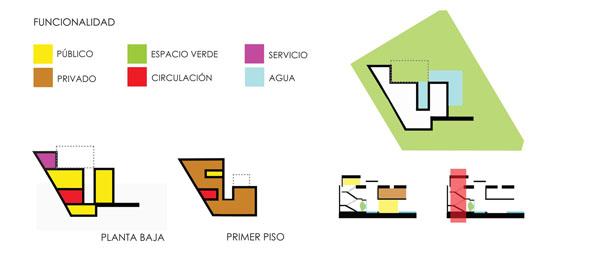 Casa Carrara-Andres Remy Arquitectos-31-1 Kindesign