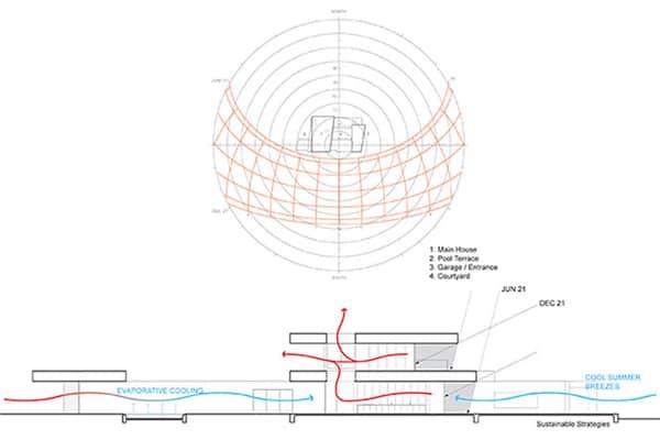 Madison House-XTEN Architecture-17-1 Kindesign