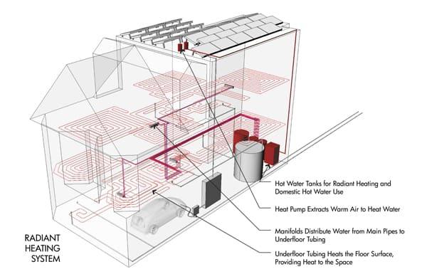Zero Energy House-Levy Art & Architecture-22-1 Kindesign