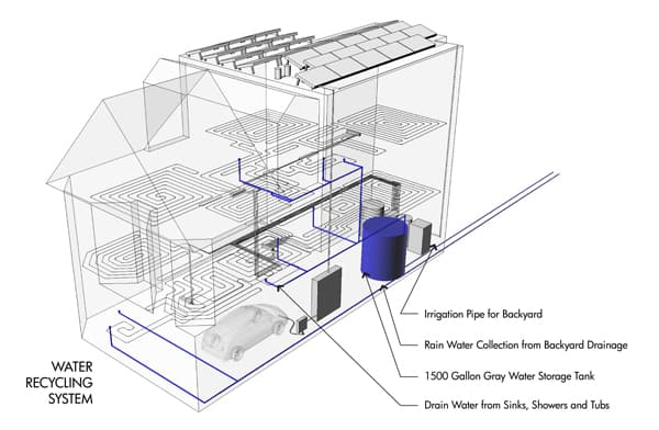 Zero Energy House-Levy Art & Architecture-24-1 Kindesign