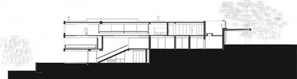Casa HS na Quinta da Baroneza-Studio Arthur Casas-48-1 Kindesign