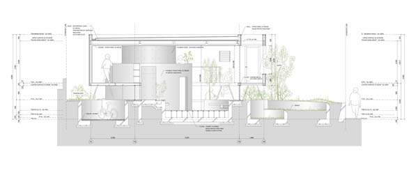 Pit House-UID Architects-18-1 Kindesign
