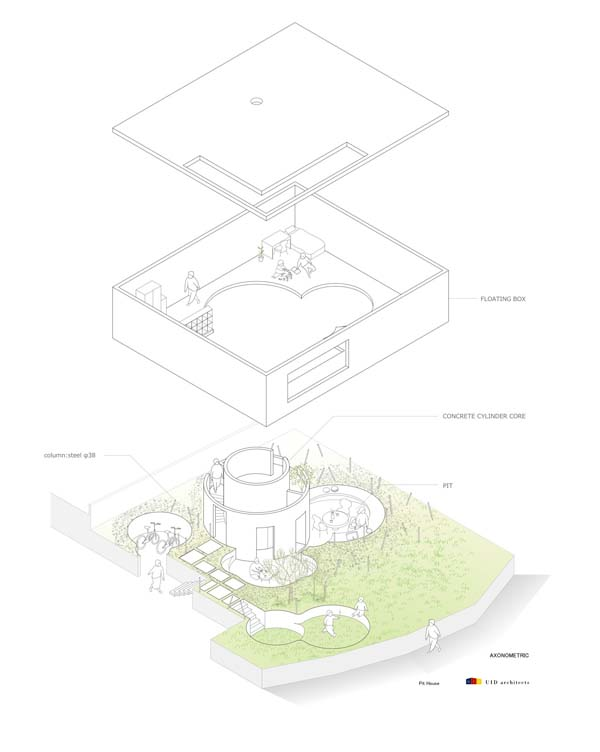 Pit House-UID Architects-20-1 Kindesign