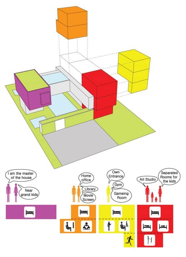 The Apartment House-Formwerkz Architects-14-1 Kindesign