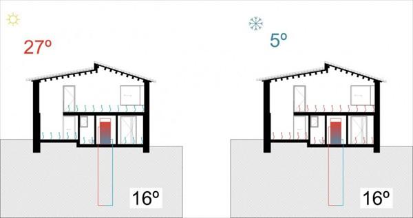 Villa CP-ZEST Architecture-17-1 Kindesign