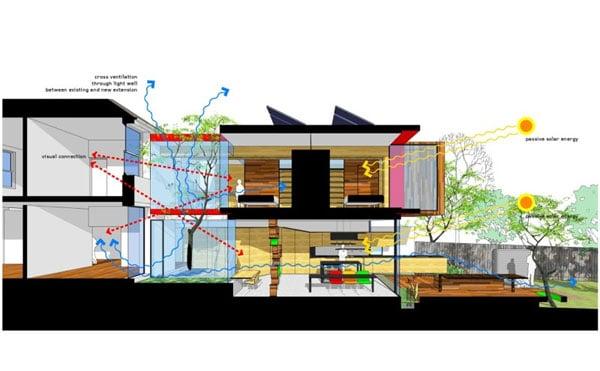 Moor Street Residence-Andrew Maynard Architects-24-1 Kindesign