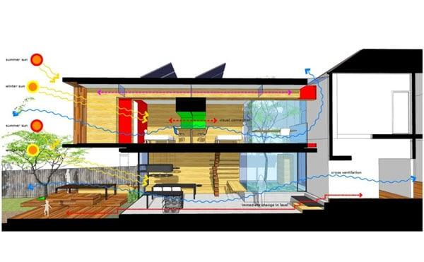 Moor Street Residence-Andrew Maynard Architects-29-1 Kindesign