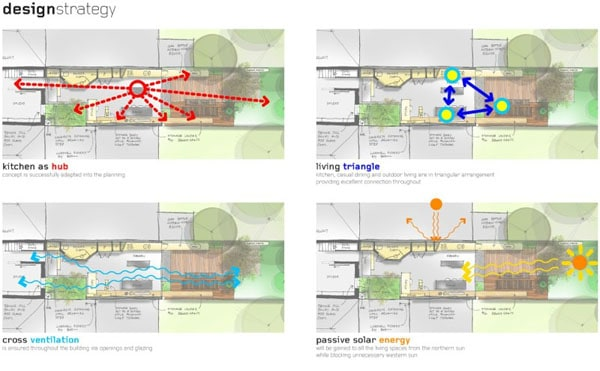 Moor Street Residence-Andrew Maynard Architects-31-1 Kindesign