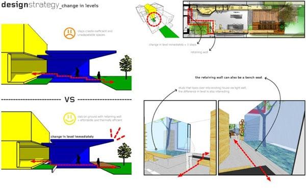 Moor Street Residence-Andrew Maynard Architects-35-1 Kindesign