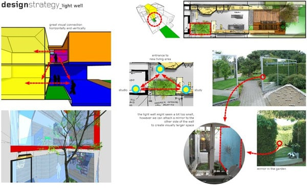 Moor Street Residence-Andrew Maynard Architects-37-1 Kindesign