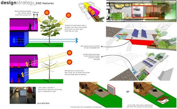 Moor Street Residence-Andrew Maynard Architects-38-1 Kindesign