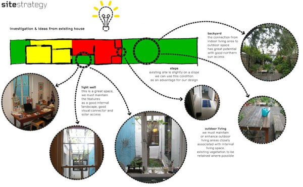 Moor Street Residence-Andrew Maynard Architects-40-1 Kindesign