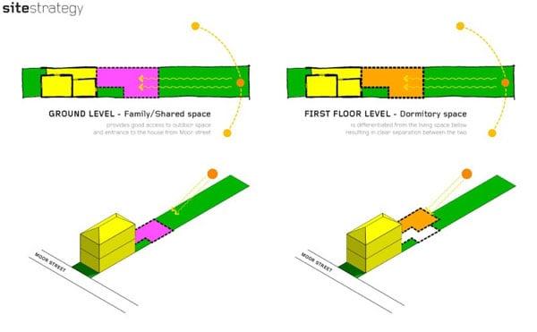 Moor Street Residence-Andrew Maynard Architects-41-1 Kindesign