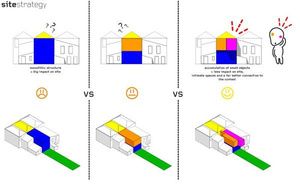 Moor Street Residence-Andrew Maynard Architects-43-1 Kindesign