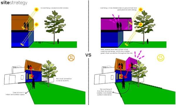 Moor Street Residence-Andrew Maynard Architects-44-1 Kindesign