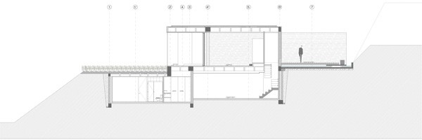RV House-Alejandro Restrepo Montoya-30-1 Kindesign