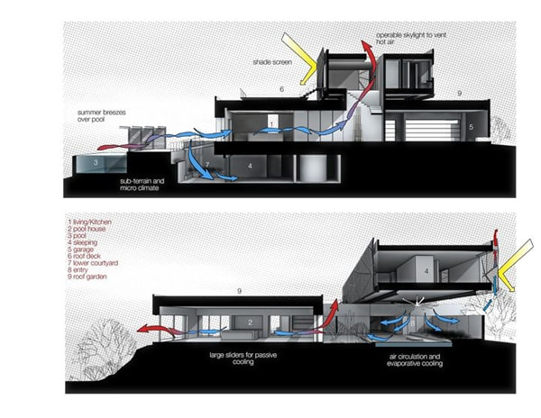 Tresarca Residence-assemblageSTUDIO-38-1 Kindesign