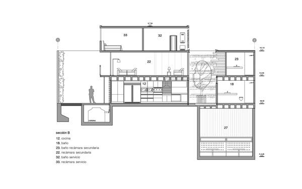Casa Lomas II-Paola Calzada Arquitectos-36-1 Kindesign