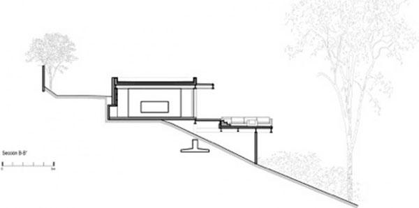 El Mirador House-CC Arquitectos-21-1 Kindesign