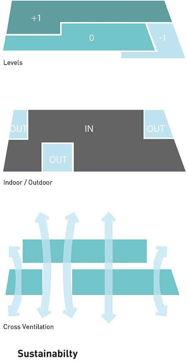 Clear Lake Cottage-MacLennan Jaunkalns Miller Architects-14-1 Kindesign