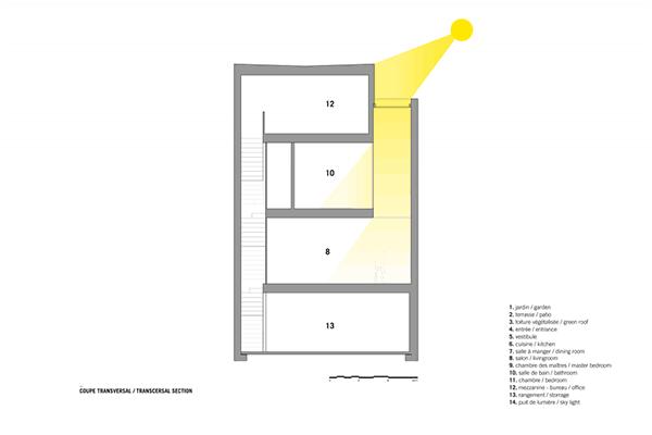 Alexandra Residence-NatureHumaine-28-1 Kindesign