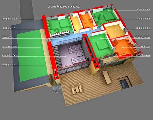 House in Moscow-M2 ArcHouse in Moscow-M2 Architectural Group-17-1 Kindesign