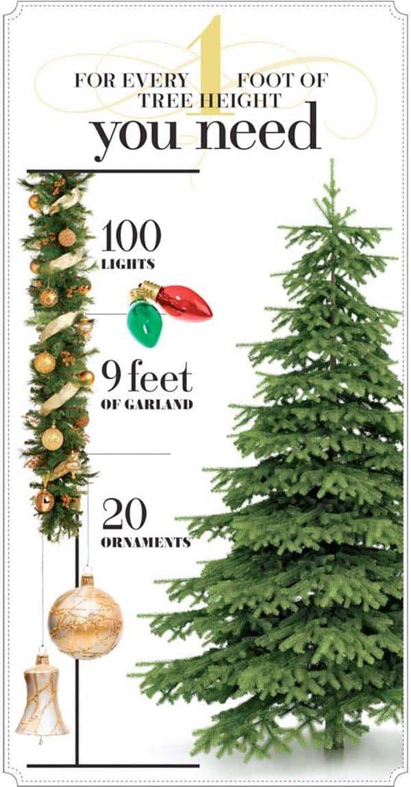 Christmas Tree Decoration Ideas-00-1 Kindesign