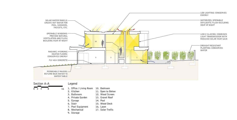 leed-platinum-family-compound-jfak-architects-21-1-kindesign