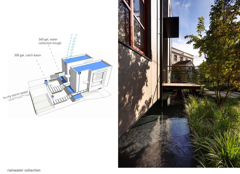 Sustainable Urban Home-Prentiss Balance Wickline Architects-28-1 Kindesign