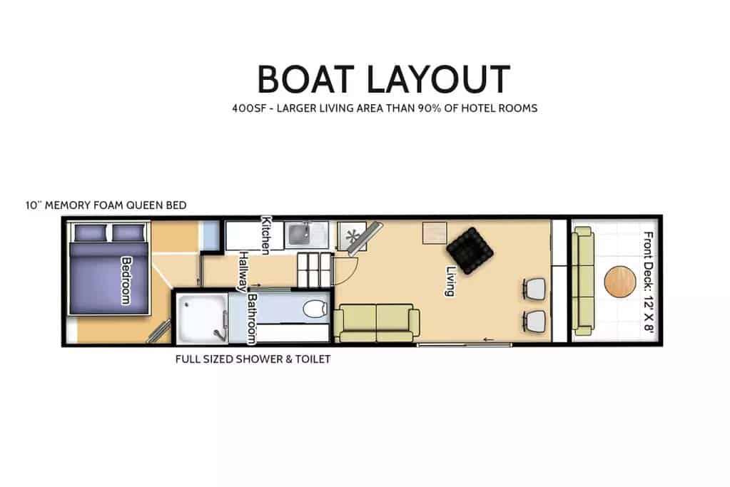 Pirates Life Houseboat-22-1 Kindesign
