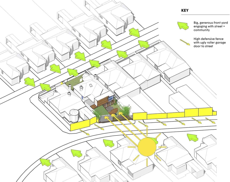 contemporary-site-plan