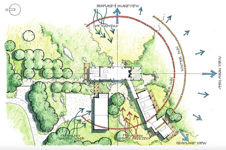 modernized-farmhouse-coastal-retreat-site-plan