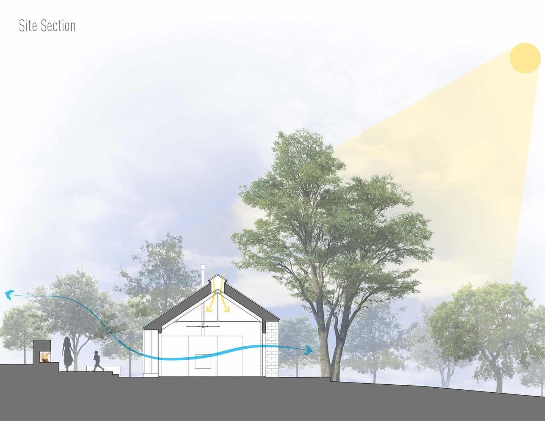 farmhouse-site-section