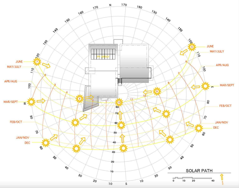 leed-platina-certificirana-modernistička-kuća-solarna-staza