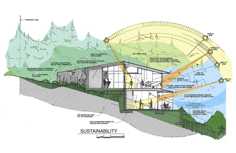 ski-cabin-section-plan