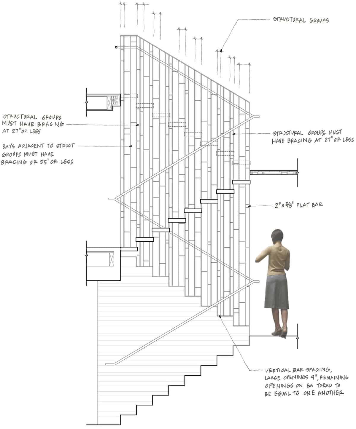 Diagrama de escalera de casa moderna de mediados de siglo